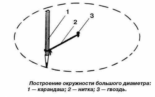 Его продолжительность минут секунд