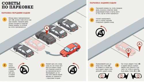 Полезные советы для начинающих водителей