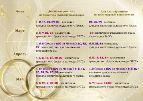 Когда можно выходить замуж в 2014 году Благоприятные дни для замужества