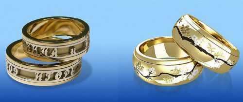 Обручальное кольцо: символ и традиции