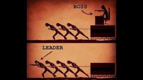 Ты руководитель