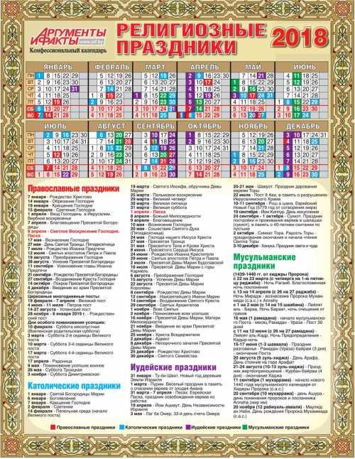 Церковные праздники в феврале 2018 года: календарь по дням