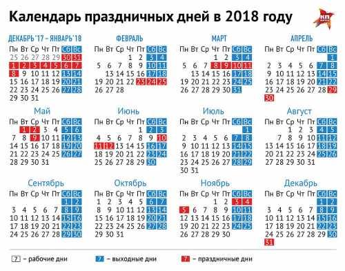 Начало летних каникул 2018 в Украине: когда выходные