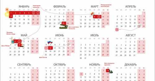 В случае семестрового графика учебы каникулы разделяют, как правило, на зимние и весенние, которые длятся по недели