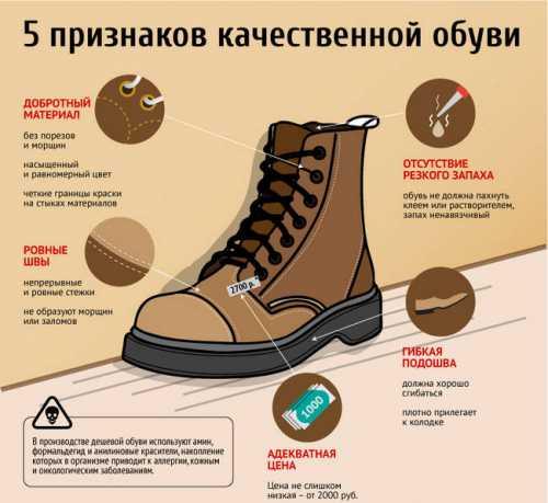 При покупке можно согнуть руками подошву, чтобы понять, достаточно ли она эластична, не слишком ли деформируется при этом верхняя часть обуви
